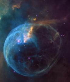 Che cos'è l'Orbiting?